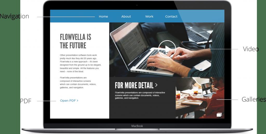 Лучшее приложение создания презентации для экспонатов и выставок -FlowVella